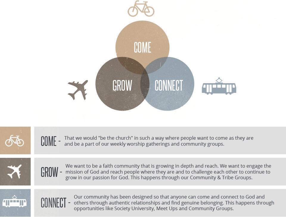 society-church-strategy